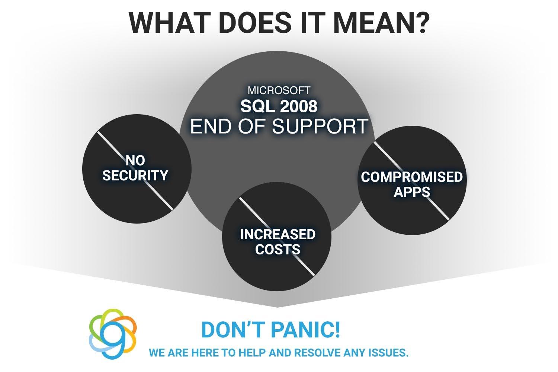 SQL-Dont Panic-1